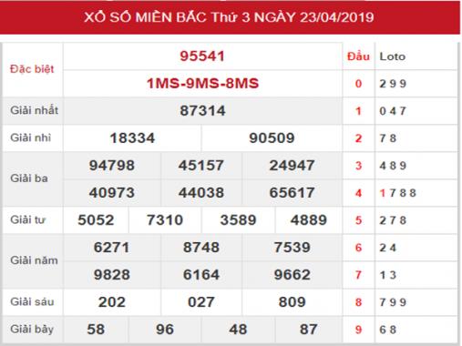 Dự đoán XSMB – Phân tích KQXSMB thứ 4 ngày 24/04/2019
