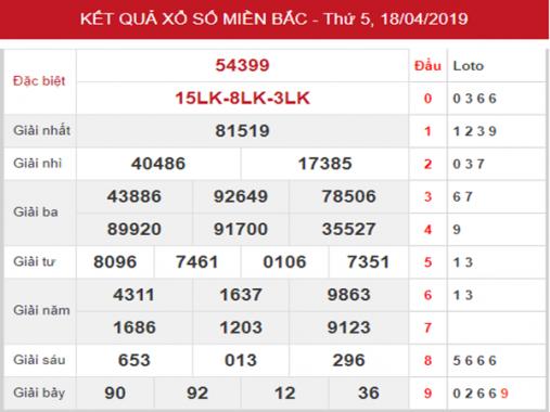Dự đoán XSMB – Phân tích KQXSMB thứ 6 ngày 19/04/2019