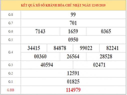 Dự đoán XSKH – Phân tích KQXS Khánh Hòa thứ 4 ngày 15/05/2019