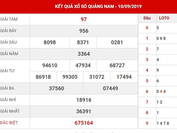 Dự đoán kết quả XSQNM thứ 3 ngày 17-09-2019