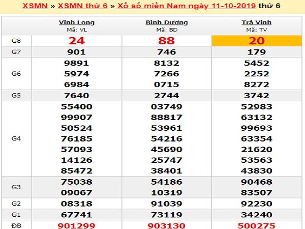 Dự đoán kết quả xổ số miền nam ngày 18/10 tỷ lệ trúng rất cao