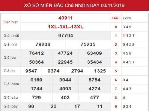 Dự đoán kqxs và thống kê  miền bắc thứ 2 ngày 4/11/2019