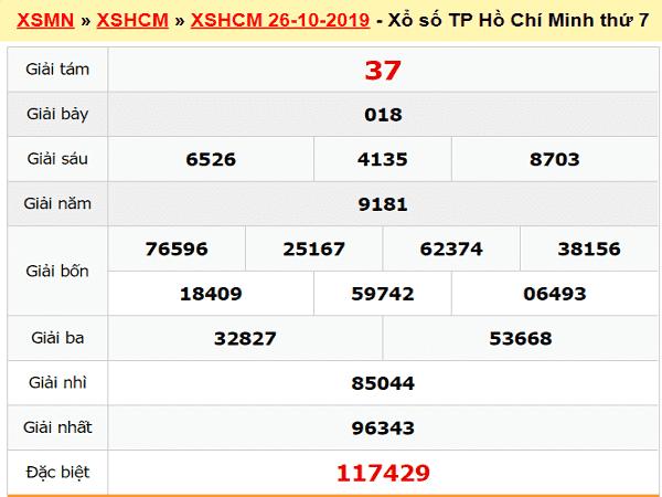 Thống kê tổng hợp kqxshcm ngày 02/11 chuẩn 99,9%