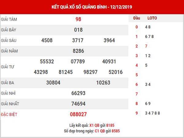 Dự đoán XSQB ngày 19/12/2019