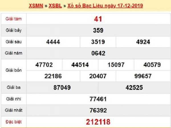 Dự đoán kqxs bạc liêu ngày 24/12 chuẩn 100%
