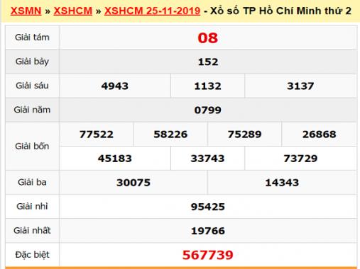 Dự đoán kqxs Hồ Chí Minh ngày 2/12/2019, thống kê Vip