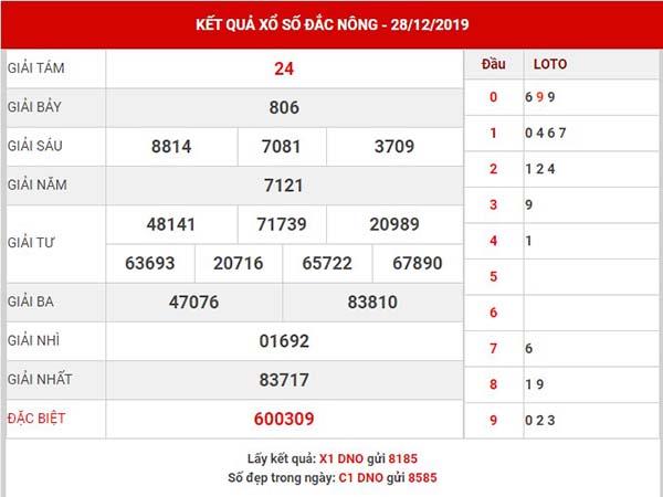 Dự đoán kết quả XSDNO thứ 7 ngày 04-01-2020