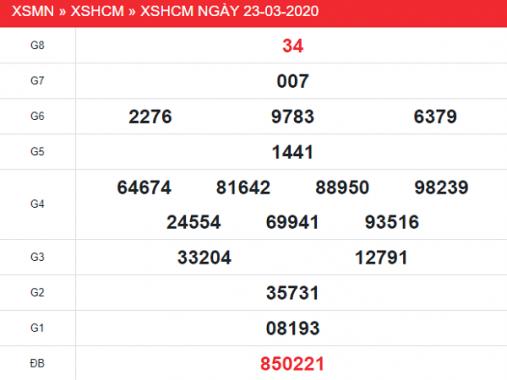 Dự đoán XSHCM ngày 28/3/2020 thứ 7 hôm nay siêu chuẩn