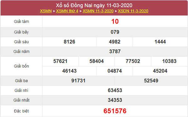 Dự đoán KQXS Đồng Nai 18/3/2020 - Kết quả XSDN hôm nay
