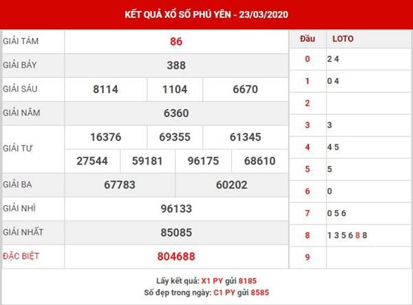 Dự đoán kết quả xs Phú Yên thứ 2 ngày 30-3-2020