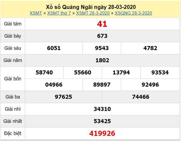 Dự đoán XSQNG 25/4/2020 - KQXS Quảng Ngãi thứ 7