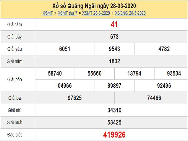 Dự đoán kết quả xổ số Quảng Ngãi ngày 25/04 hôm nay