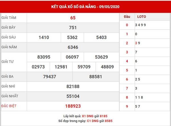 Dự đoán kết quả XS Đà Nẵng thứ 4 ngày 13-5-2020