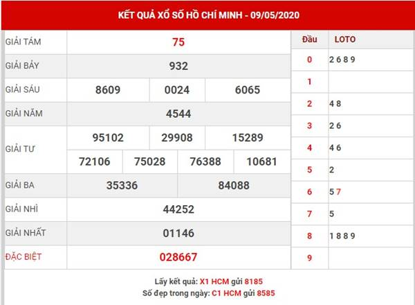 Dự đoán kết quả SX Hồ Chí Minh thứ 2 ngày 11-5-2020
