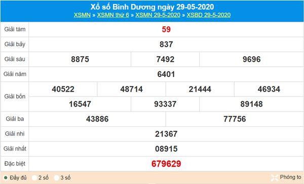 Dự đoán XSBD 5/6/2020 chốt KQXS Bình Dương thứ 6