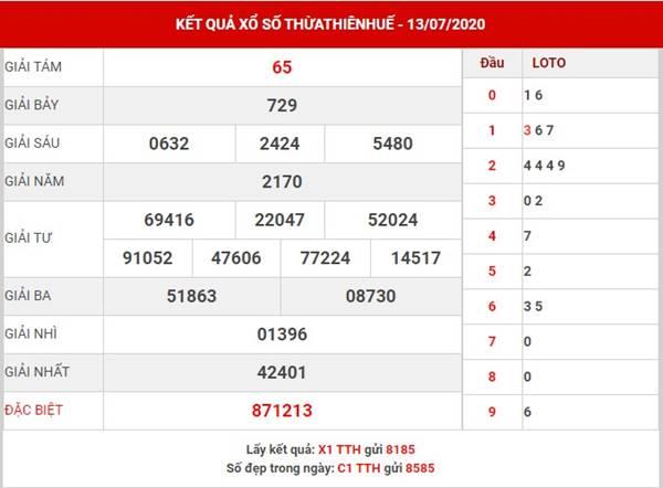Dự đoán KQXS Thừa Thiên Huế thứ 2 ngày 20-7-2020