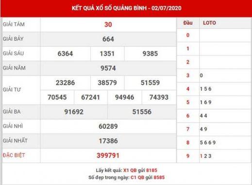 Dự đoán kết quả sổ xố Quảng Bình thứ 5 ngày 9-7-2020