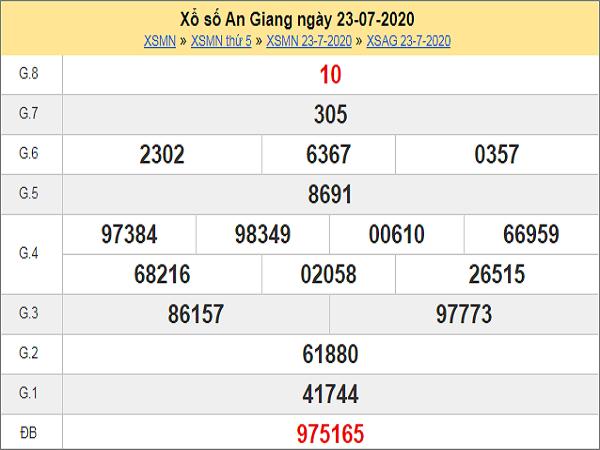Phân tích KQXSAG- xổ số an giang thứ 5 ngày 30/07 chuẩn