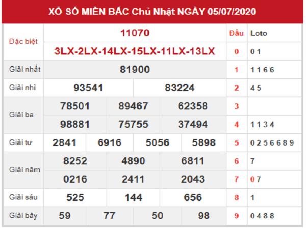 Bảng KQXSMB- Dự đoán xổ số miền bắc ngày 06/07