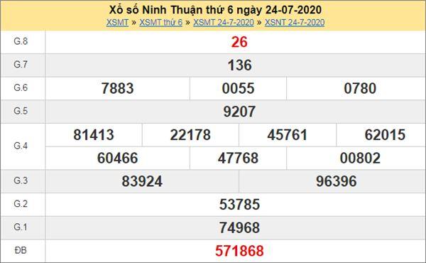 Dự đoán XSNT 31/7/2020 chốt KQXS Ninh Thuận thứ 6