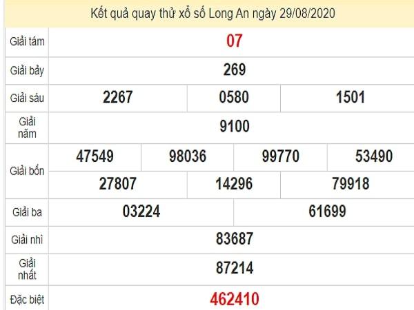 Quay thử KQXS miền Nam - Xổ số Long An – XSMN