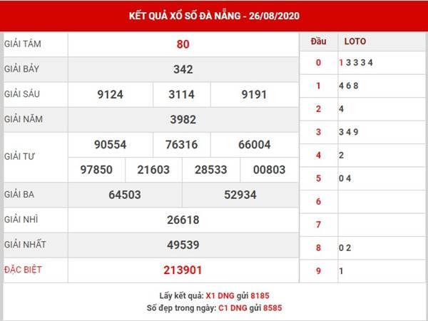Dự đoán kết quả XS Đà Nẵng thứ 7 ngày 29-8-2020