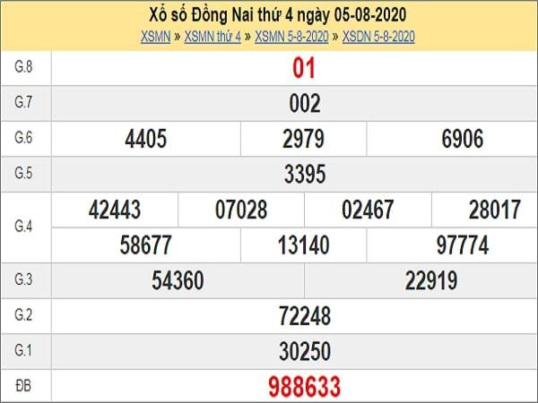 Dự đoán XSDN 12/8/2020
