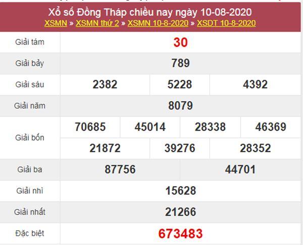 Dự đoán XSDT 17/8/2020 chốt lô số đẹp Đồng Tháp thứ 2