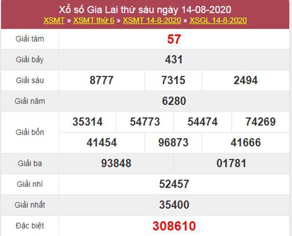 Dự đoán XSGL 21/8/2020 chốt lô số đẹp Gia Lai thứ 6