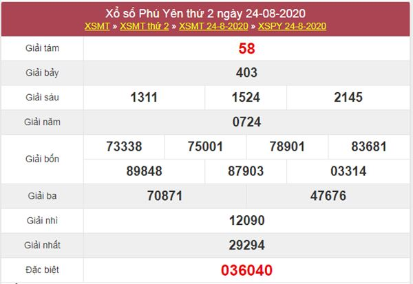 Dự đoán XSPY 31/8/2020 chốt KQXS Phú Yên thứ 2