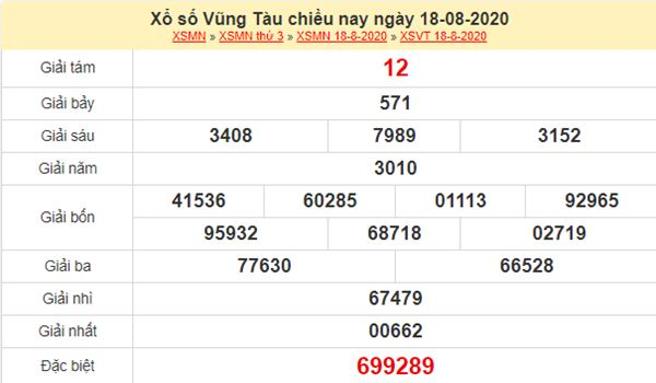 Dự đoán XSVT 25/8/2020 chốt KQXS Vũng Tàu thứ 3