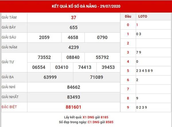 Dự đoán kết quả XS Đà Nẵng thứ 7 ngày 1-8-2020
