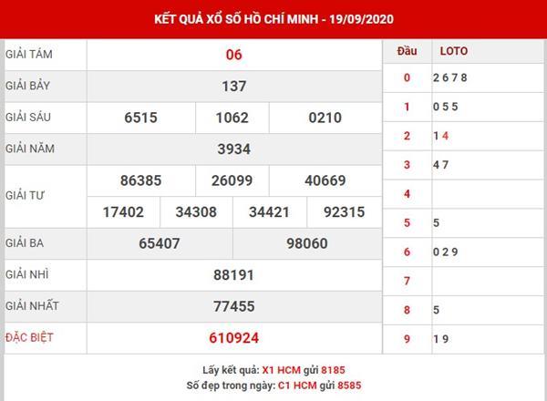 Dự đoán kết quả XS Hồ Chí Minh thứ 2 ngày 21-9-2020