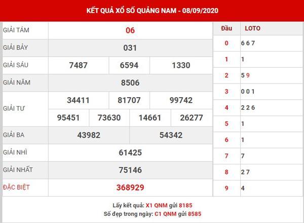 Dự đoán kết quả SX Quảng Nam thứ 3 ngày 15-9-2020
