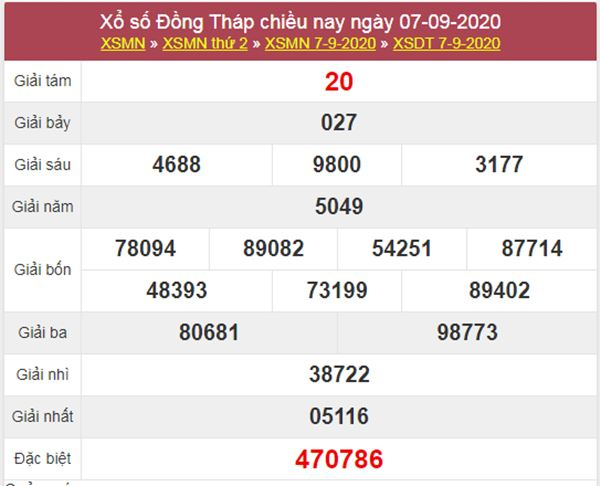 Dự đoán XSDT 14/9/2020 chốt KQXS Đồng Tháp thứ 2