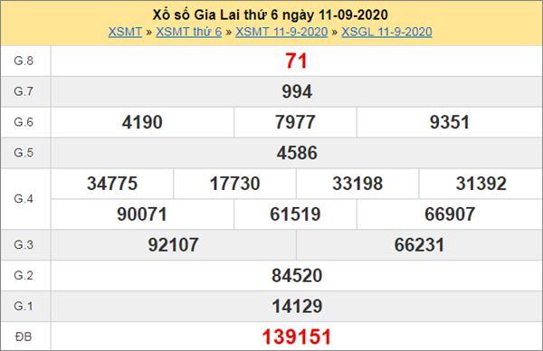 Dự đoán XSGL 18/9/2020 chốt lô VIP Gia Lai thứ 6