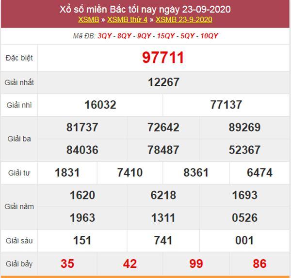 Dự đoán XSMB ngày 24/9/2020 chốt lô số đẹp miền Bắc thứ 5