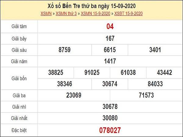 Dự đoán xổ số Bến Tre 22-09-2020