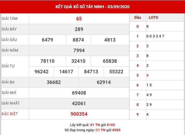 Dự đoán kết quả xổ số Tây Ninh thứ 5 ngày 10-9-2020