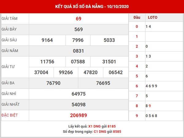 Dự đoán XS Đà Nẵng thứ 4 ngày 14-10-2020