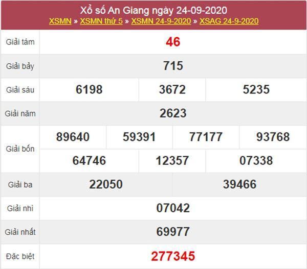 Dự đoán XSAG 1/10/2020 chốt lô VIP An Giang thứ 5