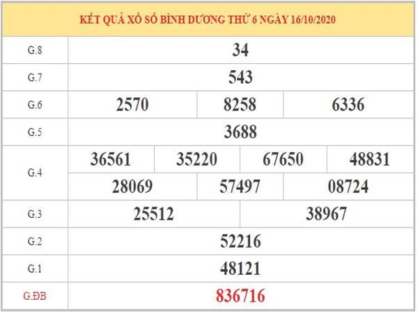 Dự đoán XSBD ngày 23/10/2020 dựa trên phân tích KQXSBD kỳ trước