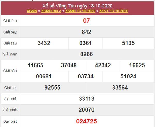 Dự đoán XSVT 20/10/2020 chốt lô VIP Vũng Tàu thứ 3