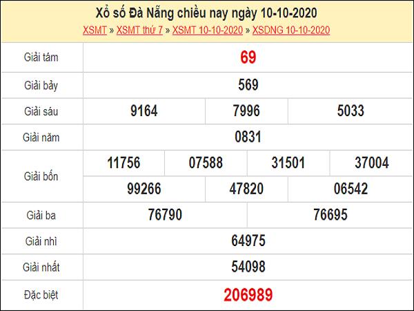 Dự đoán xổ số Đà Nẵng 14-10-2020
