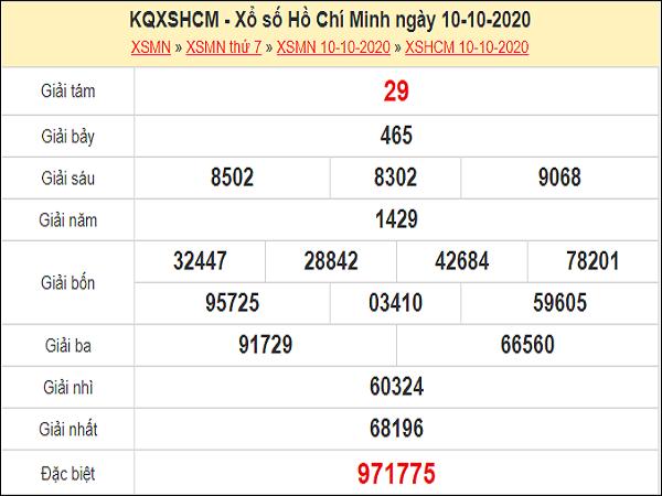 Dự đoán xổ số TP Hồ Chí Minh 12-10-2020