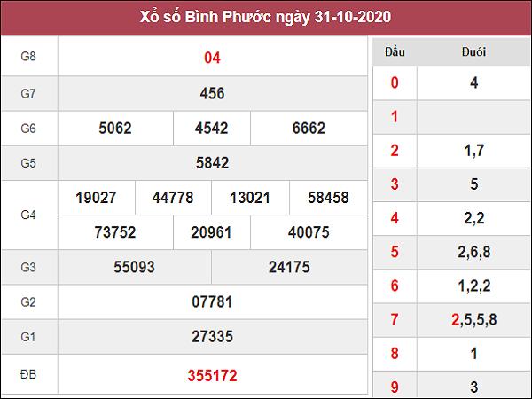 Dự đoán XSBP ngày 07/11/2020 - xổ số bình phước chuẩn