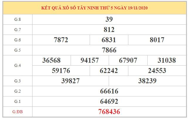 Dự đoán XSTN ngày 26/11/2020 dựa trên kết quả kỳ trước