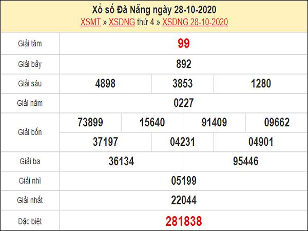 Dự đoán xổ số Đà Nẵng 31-10-2020