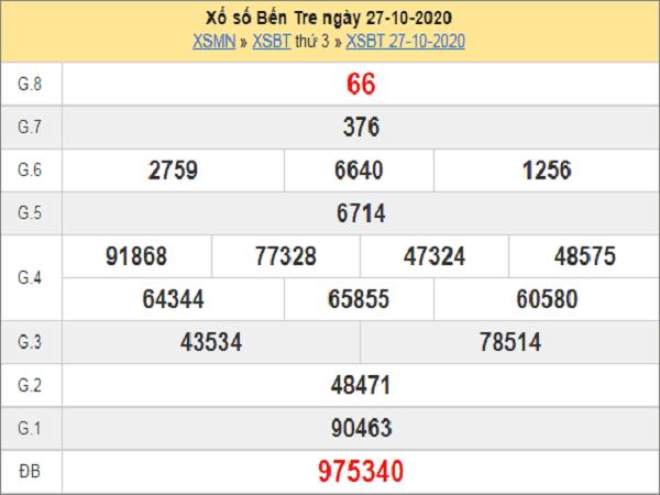 Tổng hợp dự đoán KQXSBT ngày 03/11/2020 - xổ số bến tre hôm nay