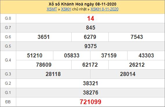 Dự đoán KQXSKH ngày 11/11/2020- xổ số khánh hòa thứ 4